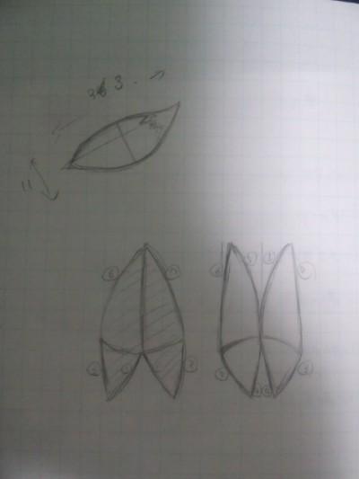 図2: 簡単なイメージ図です。