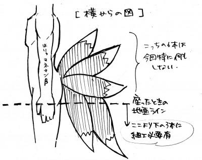 図4: このイメージ通りだと座るとき下の尻尾が邪魔です
